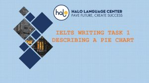 IELTS Writing Task 1 Describing A Pie Chart